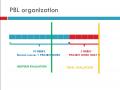 Informator PBL 2013 w języku angielskim - str.5